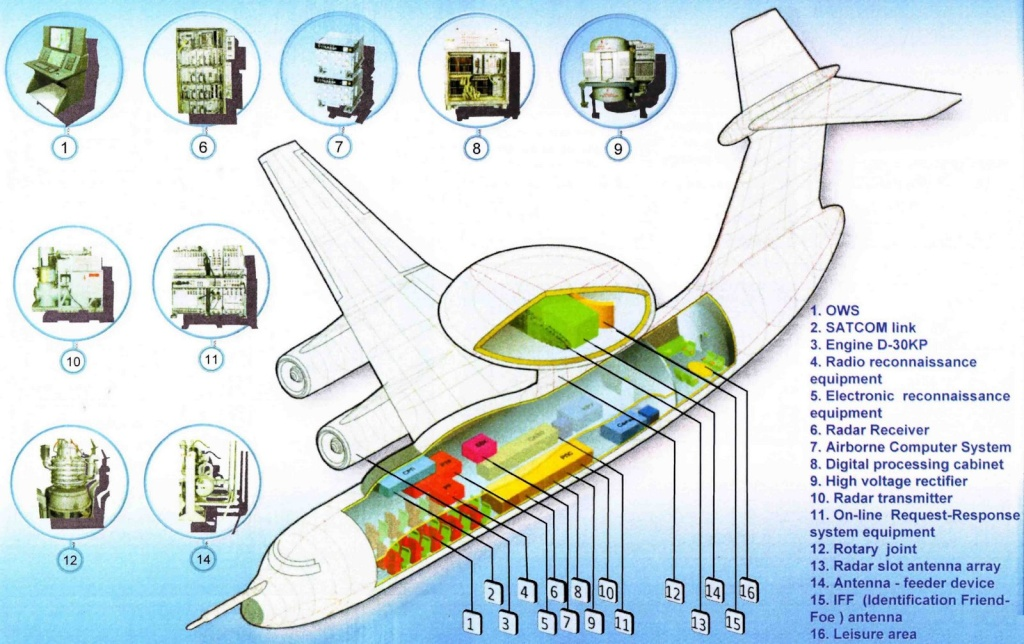 Avions AEW&C - Page 2 A-50e_13