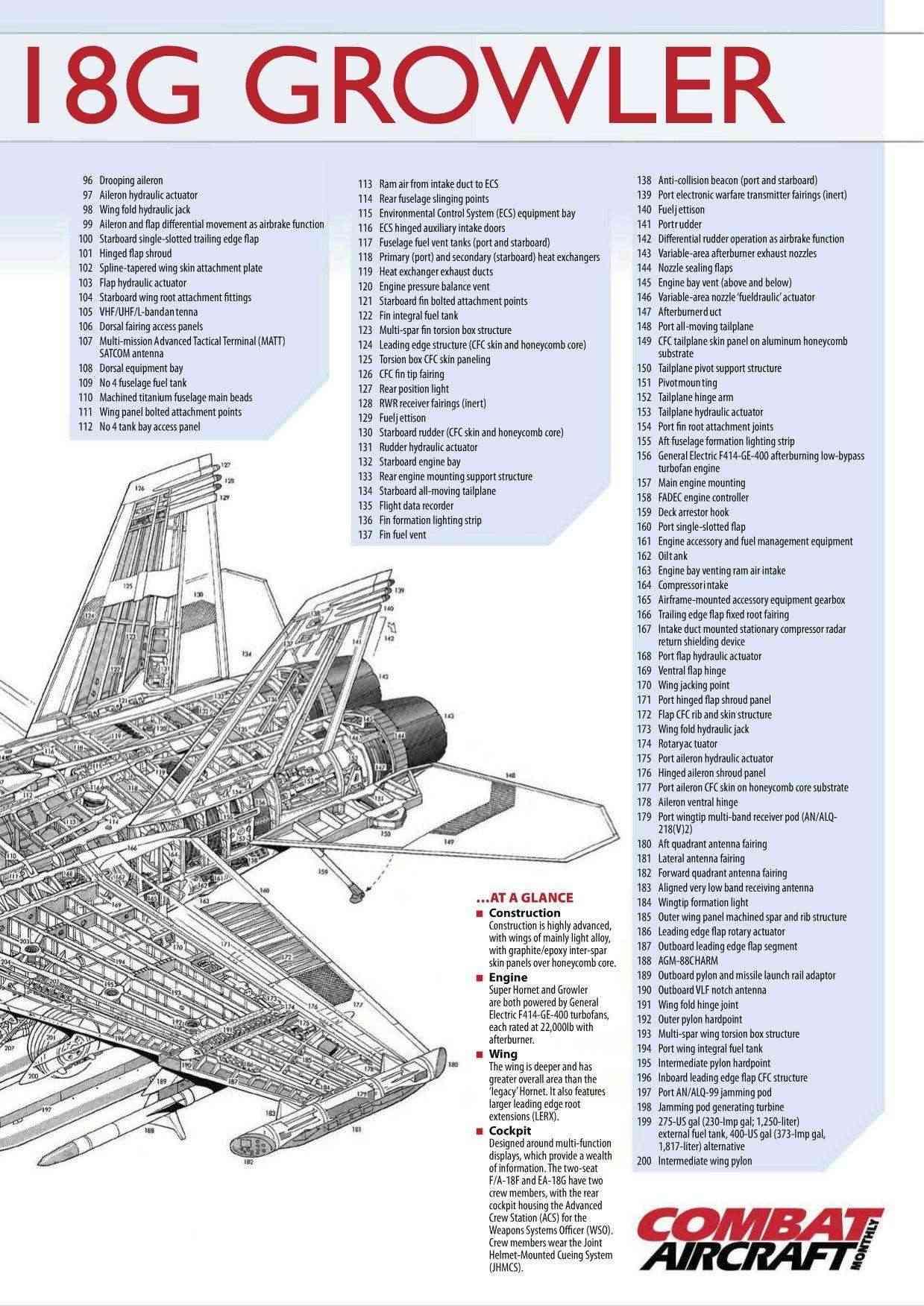 EA-18G Growler - Page 2 Ef18g10