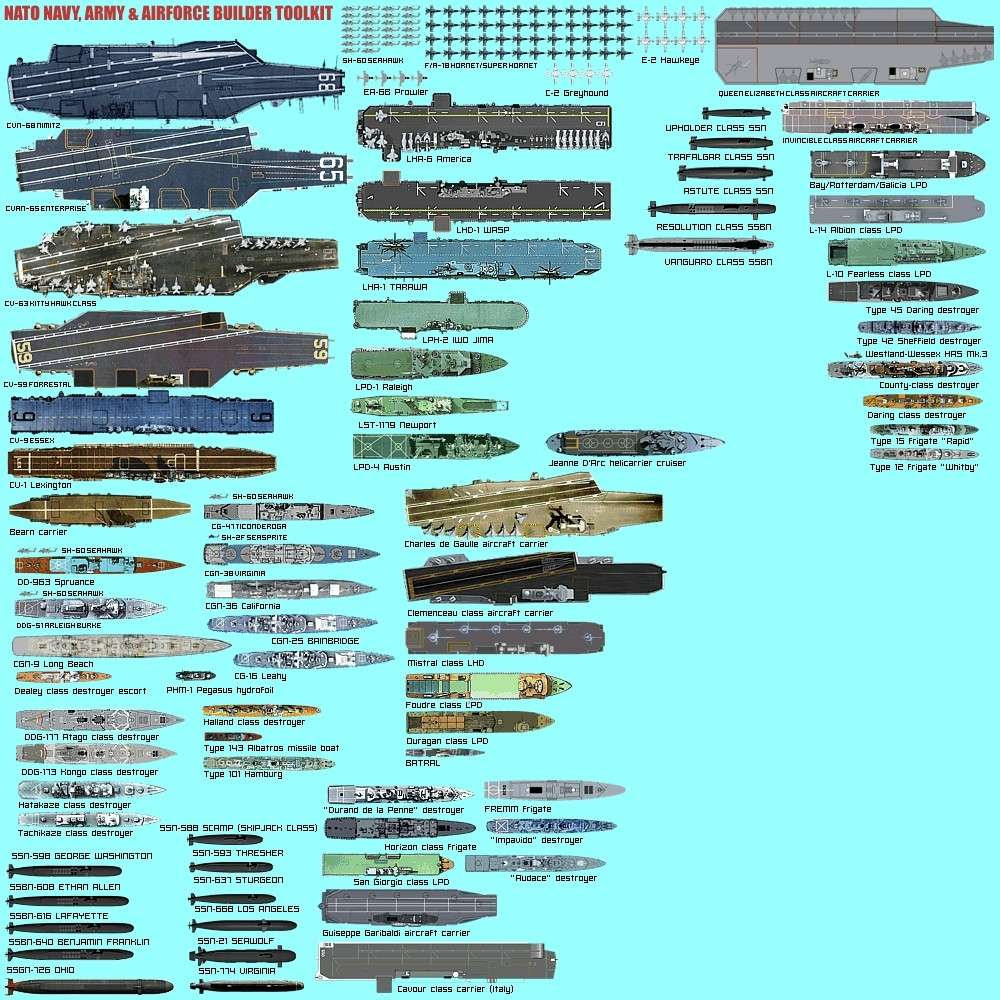 Comparaison entre les Groupes Aéronavales Navyna10