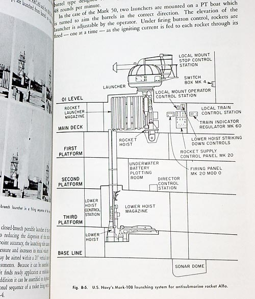 "Livres : ""Rockets, Missiles & Spacecrafts"" 0091h10"