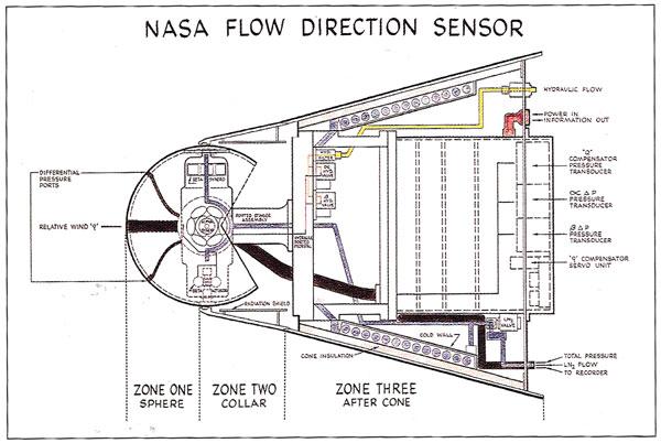 Vols du X-15 classés par numéros de vols - Page 3 Ball_n10