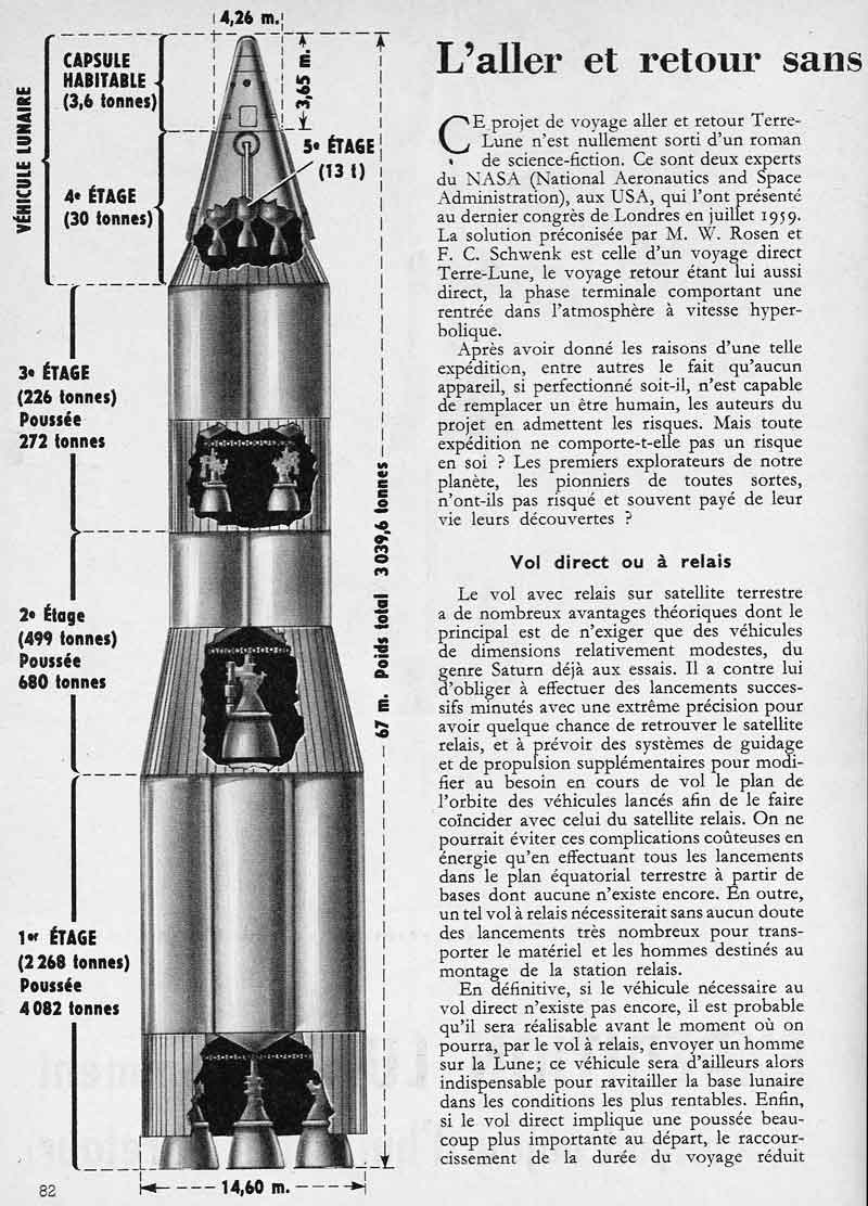 Apollo avant Gemini ... Scienc10