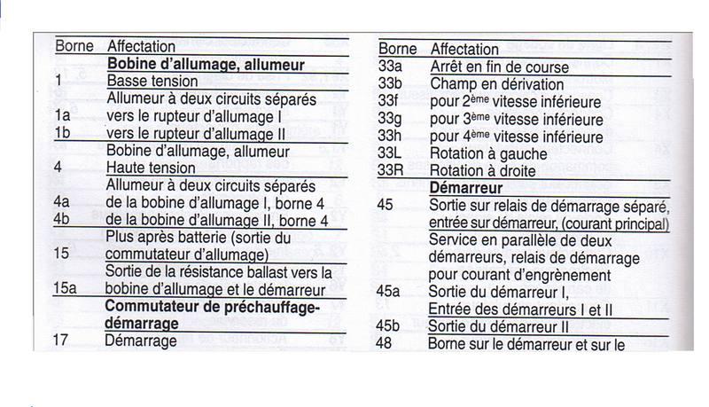 Eléctricité, identification des bornes. Denomi10