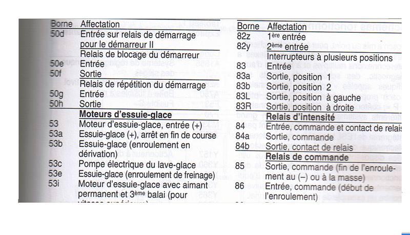 Eléctricité, identification des bornes. Denomi12