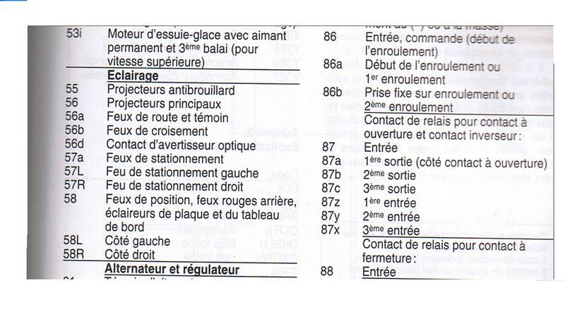 Eléctricité, identification des bornes. Denomi13
