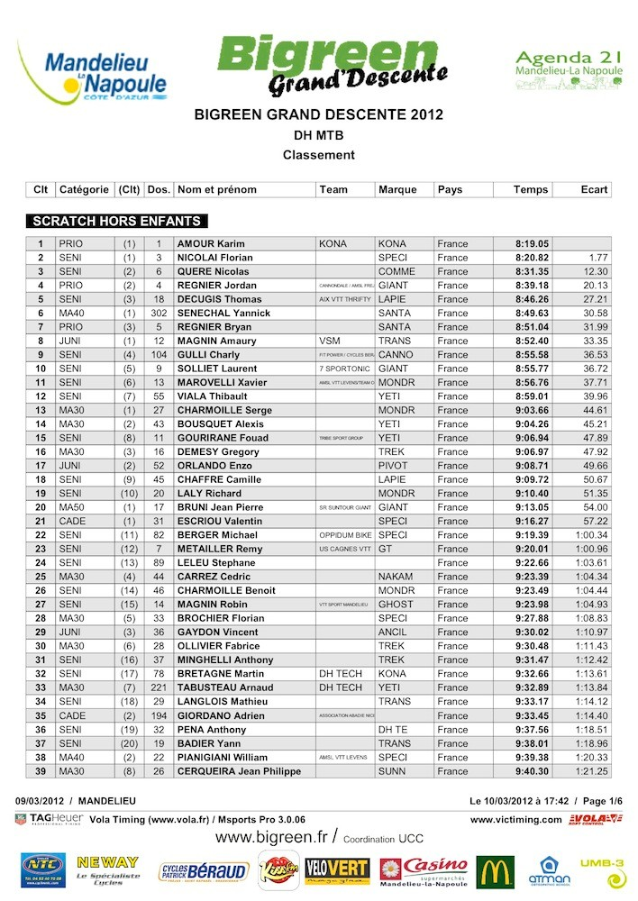 bigreen 2012 - Page 2 1373410