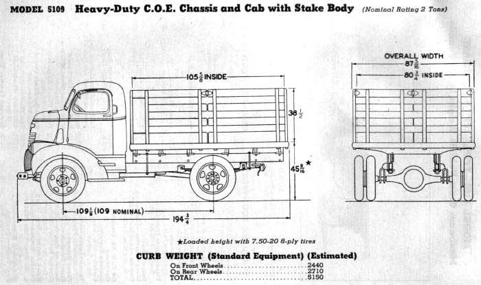 "CHEVY 41 COE ""stake bed"" : terminé !!!! (06/01/13) - Page 2 1941-413"
