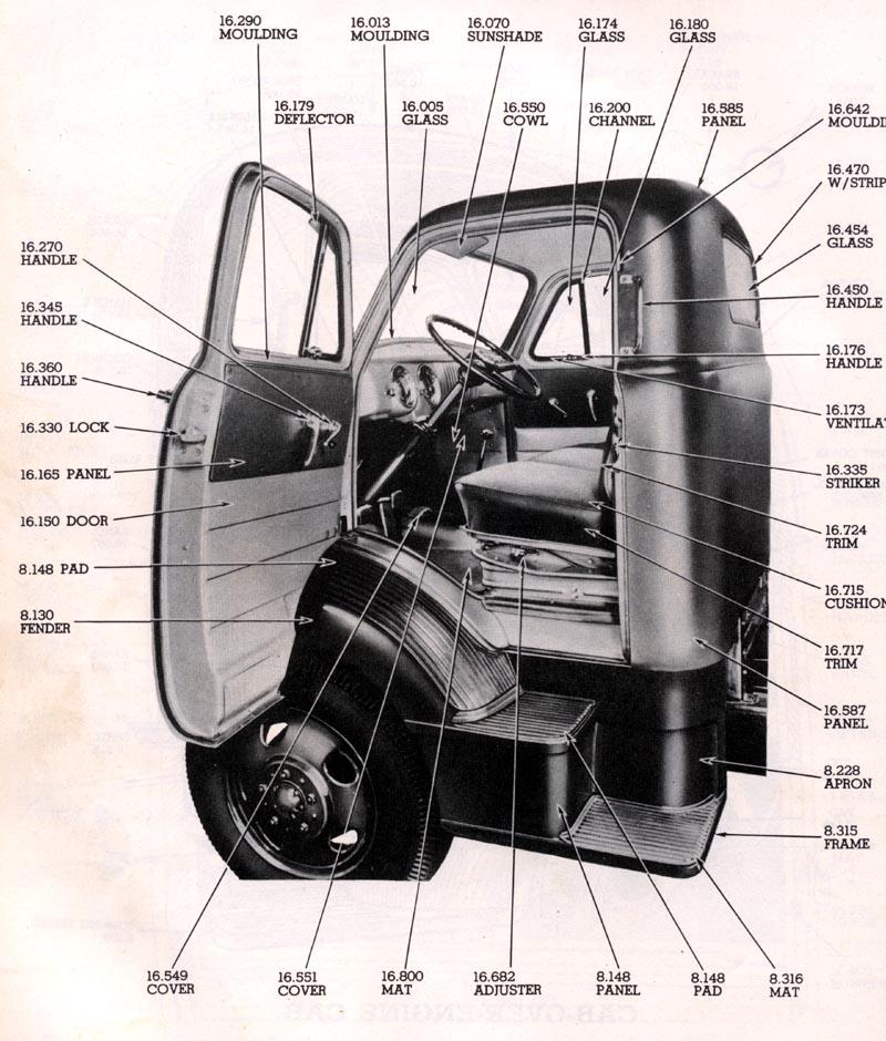 le CHEVY 1948 COE Advanc10