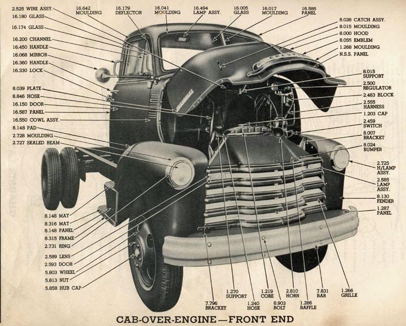 le CHEVY 1948 COE Chev_c15