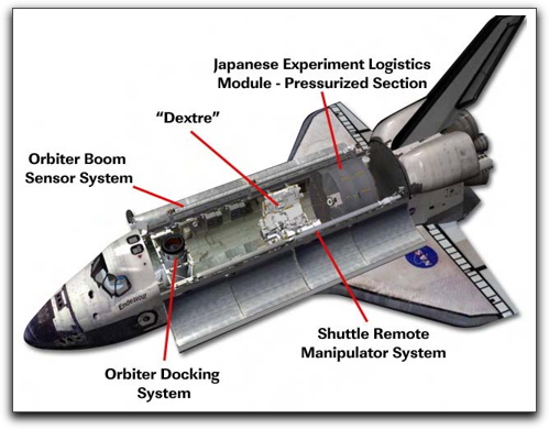 STS-123 Apercu17