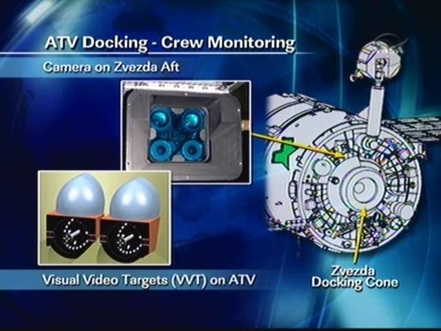 [ATV 1] Demo Day 2 Vlcsna36