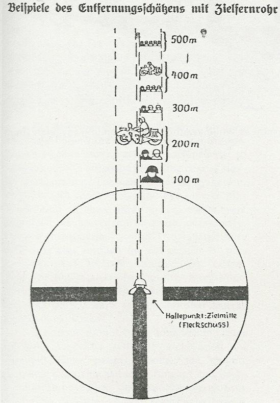 réticule de ZF 39  Lunett10