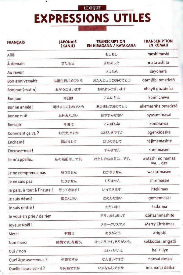 Le système d'écriture - Prononciation et Transcription Expres10