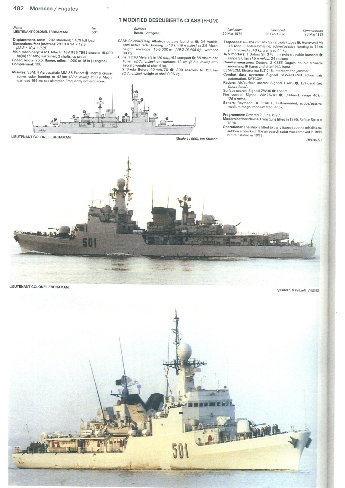 Articles à propos de la Marine Royale Marocaine Clipb499