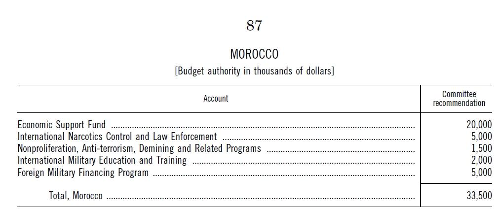 Cooperation militaire avec les USA - Page 7 Clipb527
