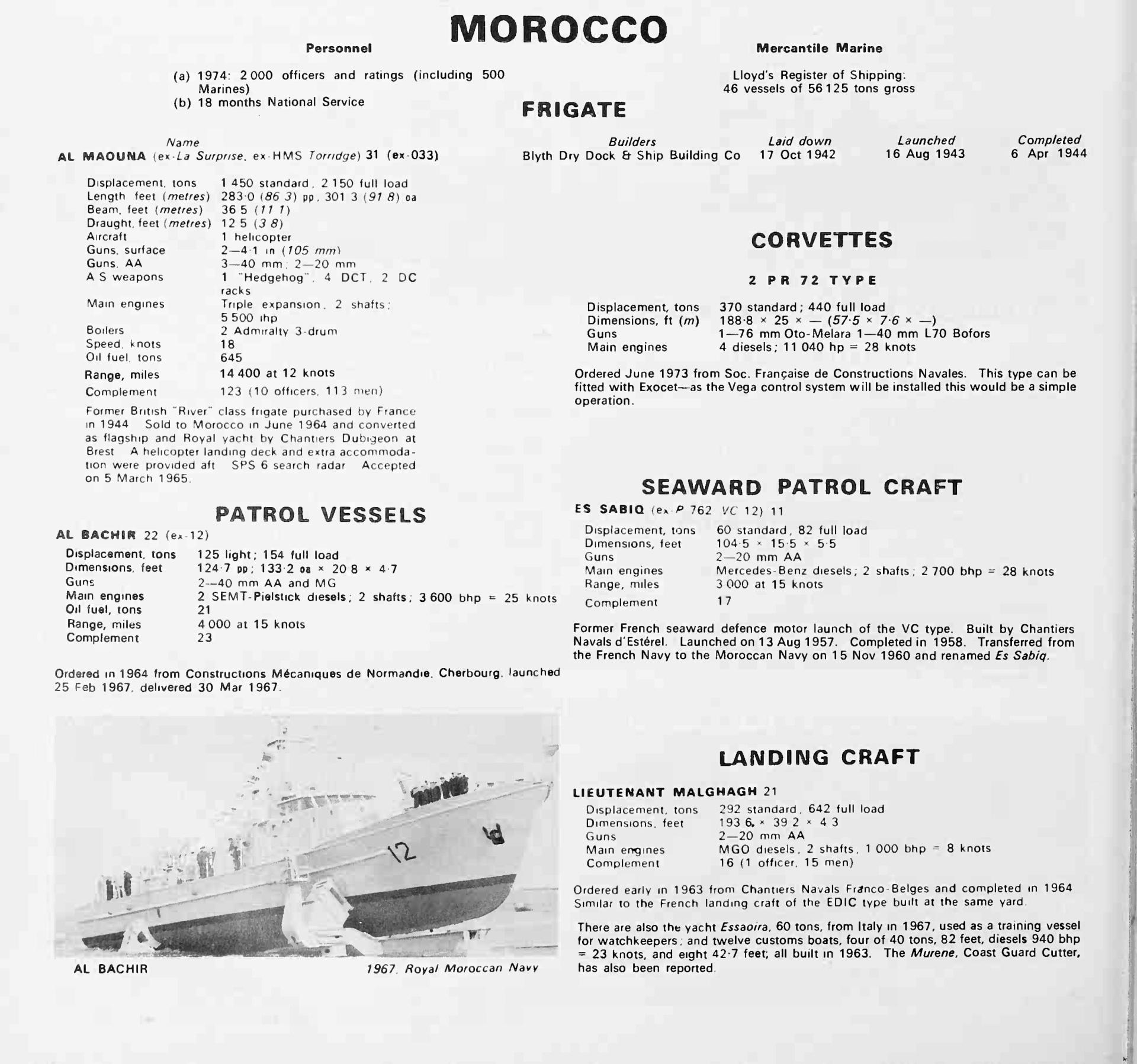 Articles à propos de la Marine Royale Marocaine Jane_s10