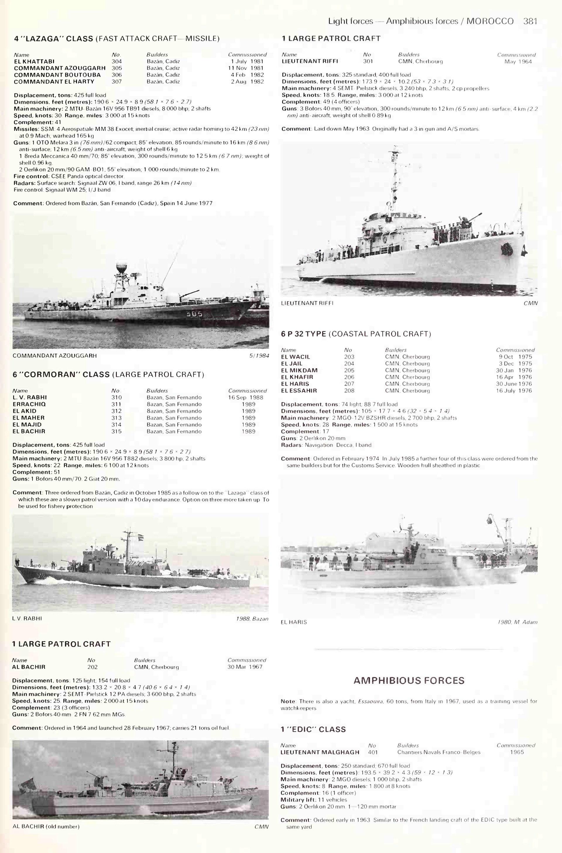 Articles à propos de la Marine Royale Marocaine Jane_s15