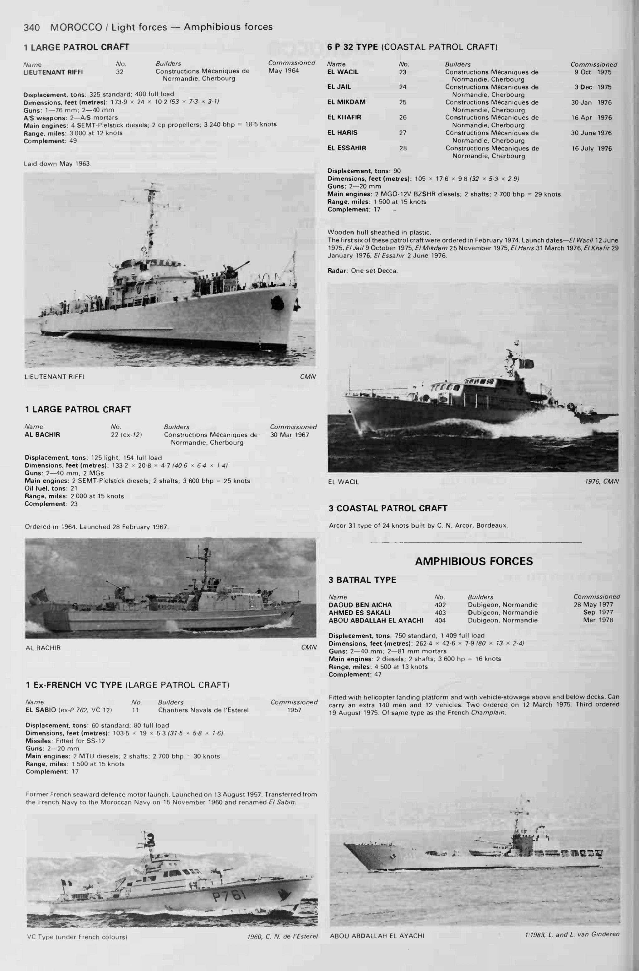 Articles à propos de la Marine Royale Marocaine Janes-11