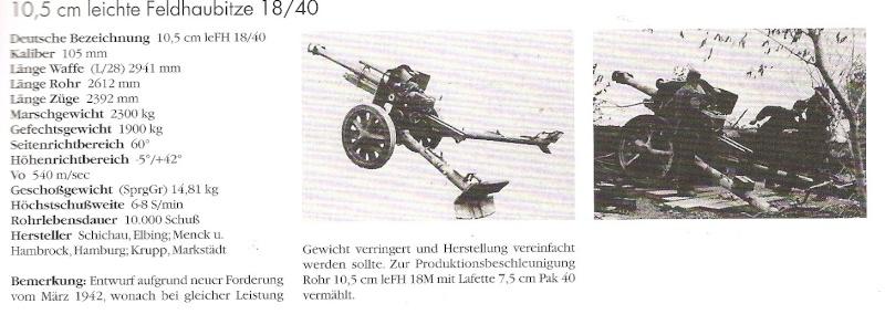 LeFH18/40 Numari11