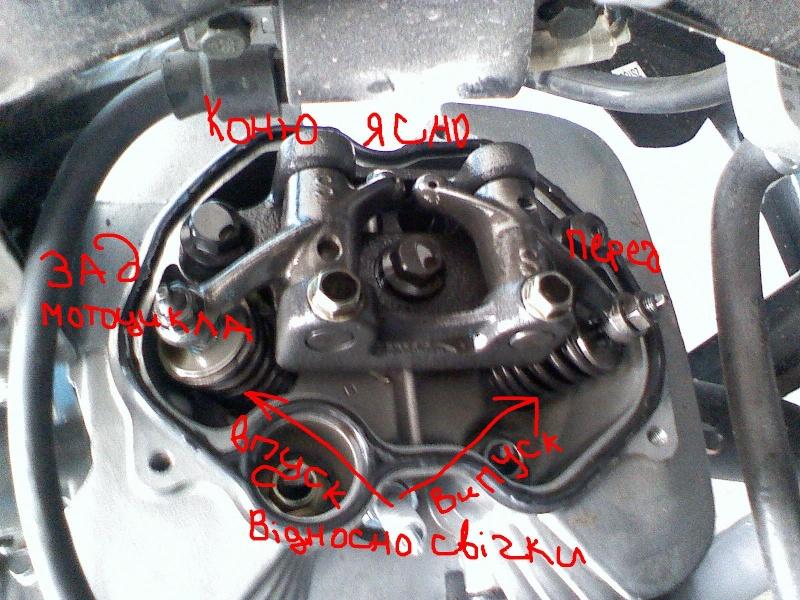 Регулювання клапанів на Zongshen 200gs 10871010