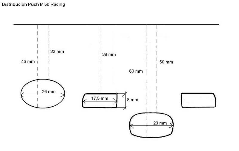Datos De Mecánica Distri12