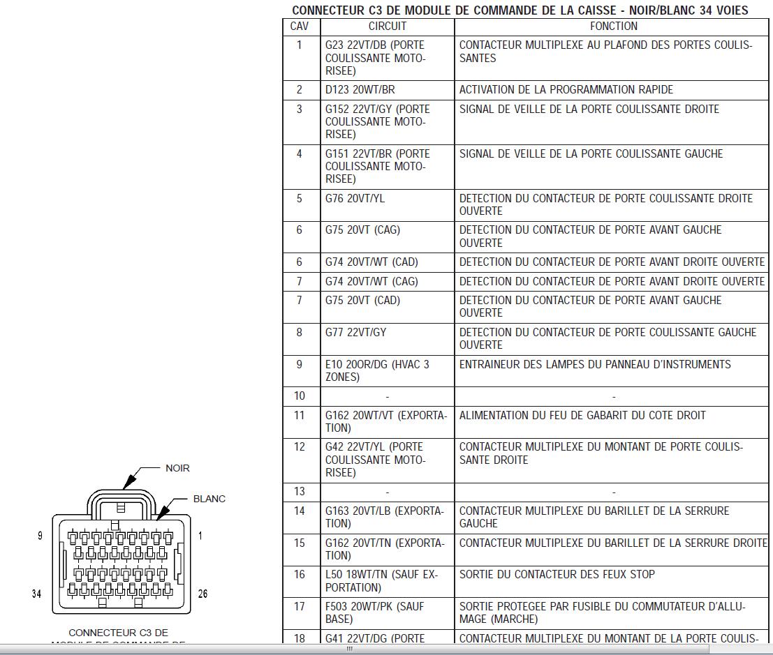 Est-il possible de réaliser un module afin de fermer les portes ouvertes en même temps ? - Page 2 Bcm_pr10