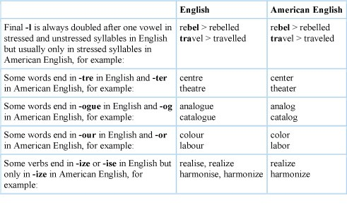 English and American English Spelling Sp110