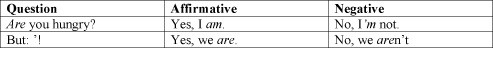 Short Answers Untitl15