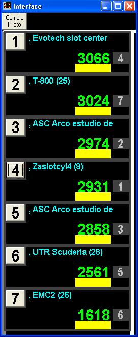 Información General Resisávila 2011 110