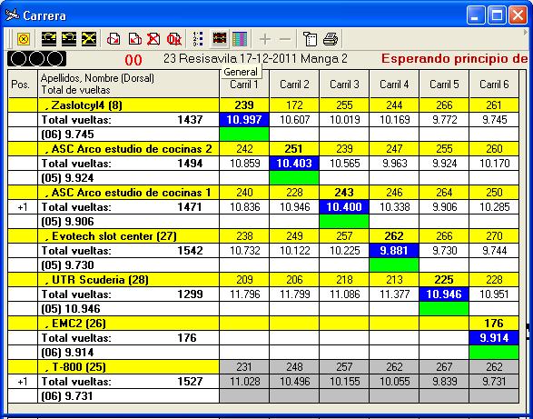 Información General Resisávila 2011 310