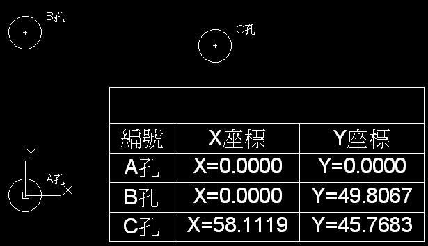 自動插入座標圖塊綜合應用 Aoc_310