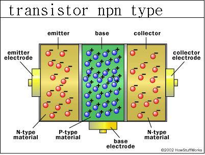 الترانزيستور transistor Pnp10