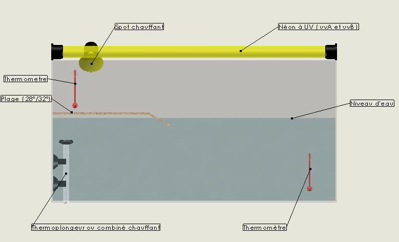 Schéma d'une installation de base ! Schema10