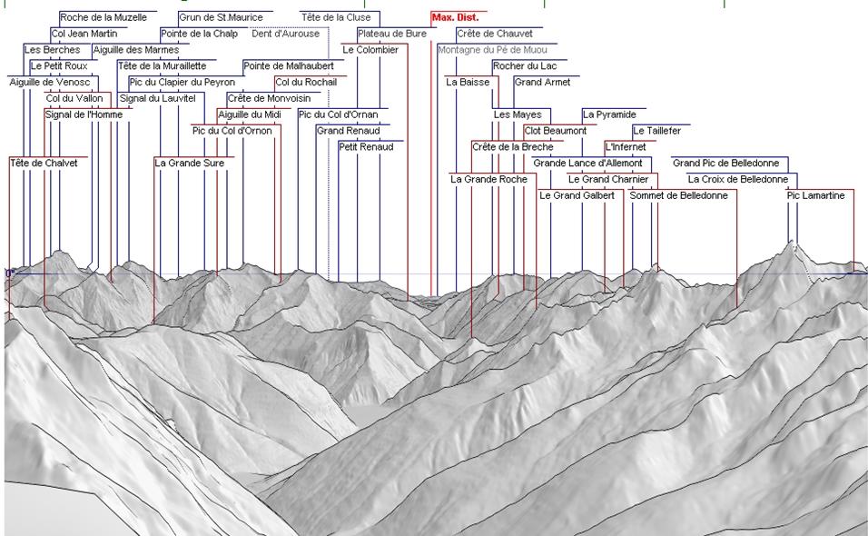 Recherche de noms de sommets Bellee10