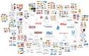 la majorité des marques trouvées en grandes surfaces sont produites par 10 multinationales Les_ma11
