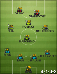 Real Madrid CF 3-1 AS Roma Newcom10