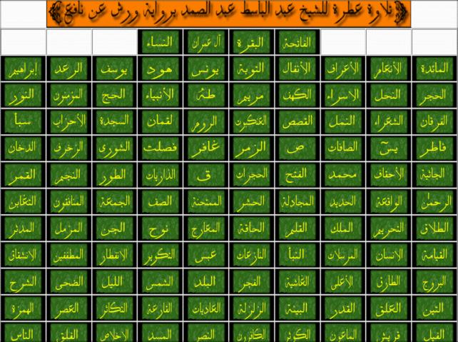 صفحة  المنتدى لللقرآن الكريم  11111112
