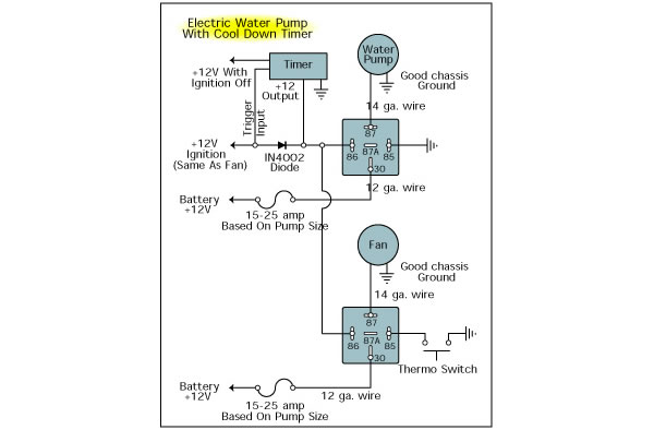 How to: Use Relays in Your Wiring Projects.  Wire Automotive Relay Wiring Diagram on 4 wire sensor diagram, 94 honda accord fuse box diagram, fuel pump diagram, horn relay diagram, car relay diagram, 5 wire relay diagram, master cylinder diagram, antenna circuit diagram, 4 wire relay schematic, 30 amp relay diagram, 6 volt system diagram, jeep wrangler front suspension diagram, relay switch diagram, warn winch parts diagram, 4 wire fan relay, 4 wire trailer diagram, 4 pin relay diagram, 4 wire horn relay, relay connection diagram,