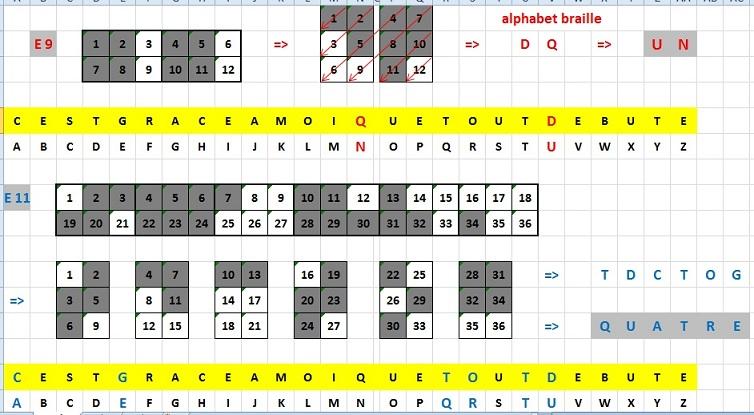 Cubes communs aux 12 énigmes - Page 2 Method10