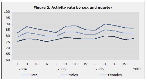 Desempleo en Islandia. Atv04110