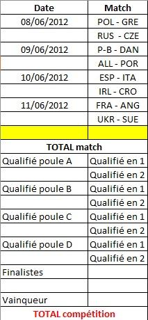 pronostics championnat d'europe des nations Qualif10