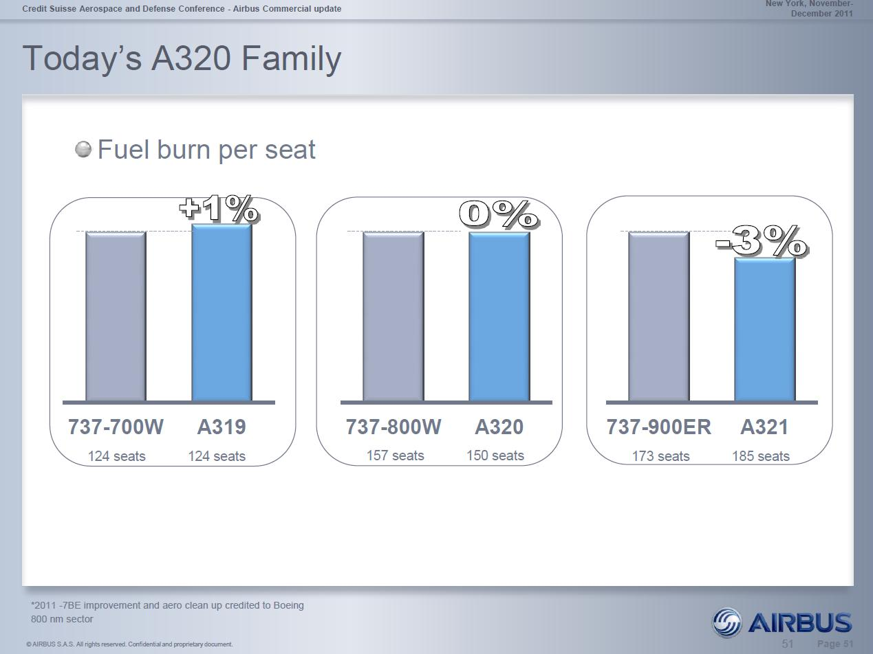 """Airbus, famille A320, avec """"winglets"""" - Page 2 A320_710"""