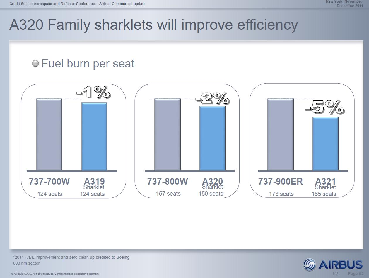 """Airbus, famille A320, avec """"winglets"""" - Page 2 A320_711"""