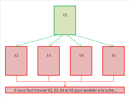 Idee 38 (administration chasse) Arch210