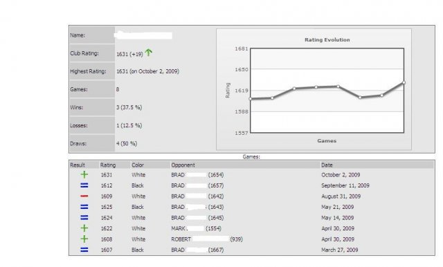 Chess Rating Management System Screen20