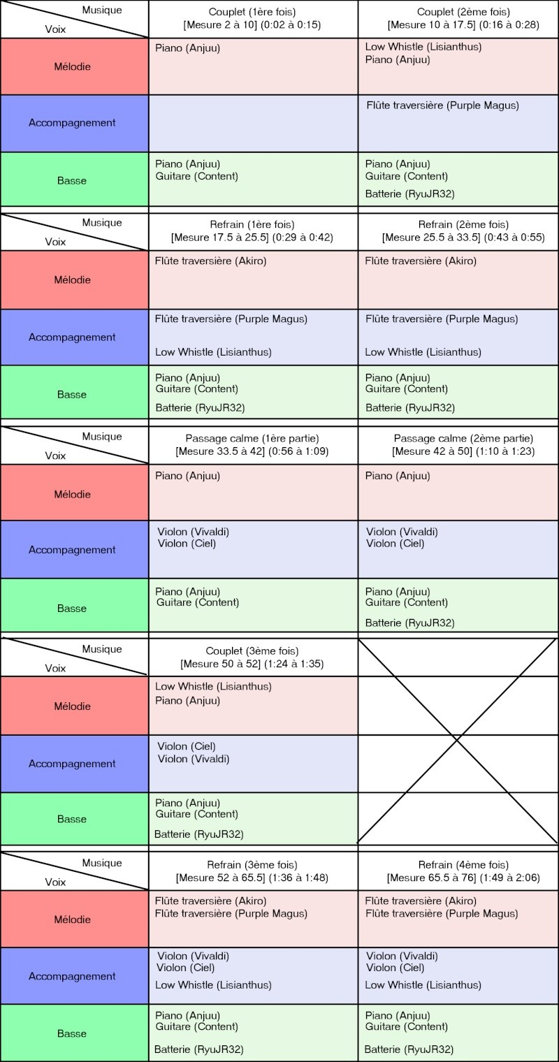 [Recrutement] Tehefu Orchestra - Page 2 13353810
