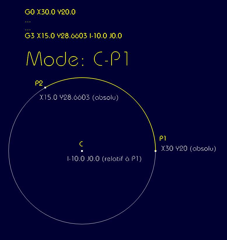 Le projet 4L1C3, micro-cnc format A4 - Page 5 Arc-cp10