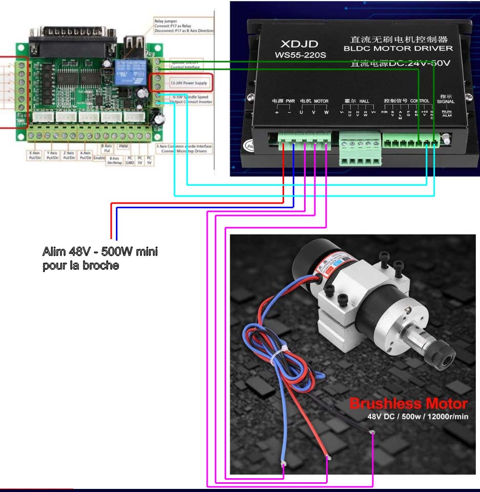 Quelques incompréhensions sur ma CNC faite maison - Page 5 Bldc11