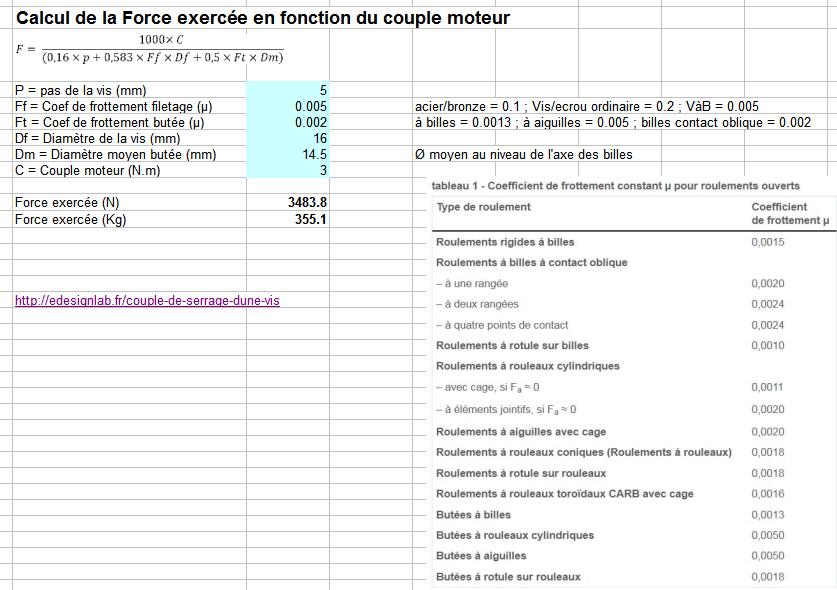 CNC - Calcul de la Force exercée en fonction du couple moteur Force-10