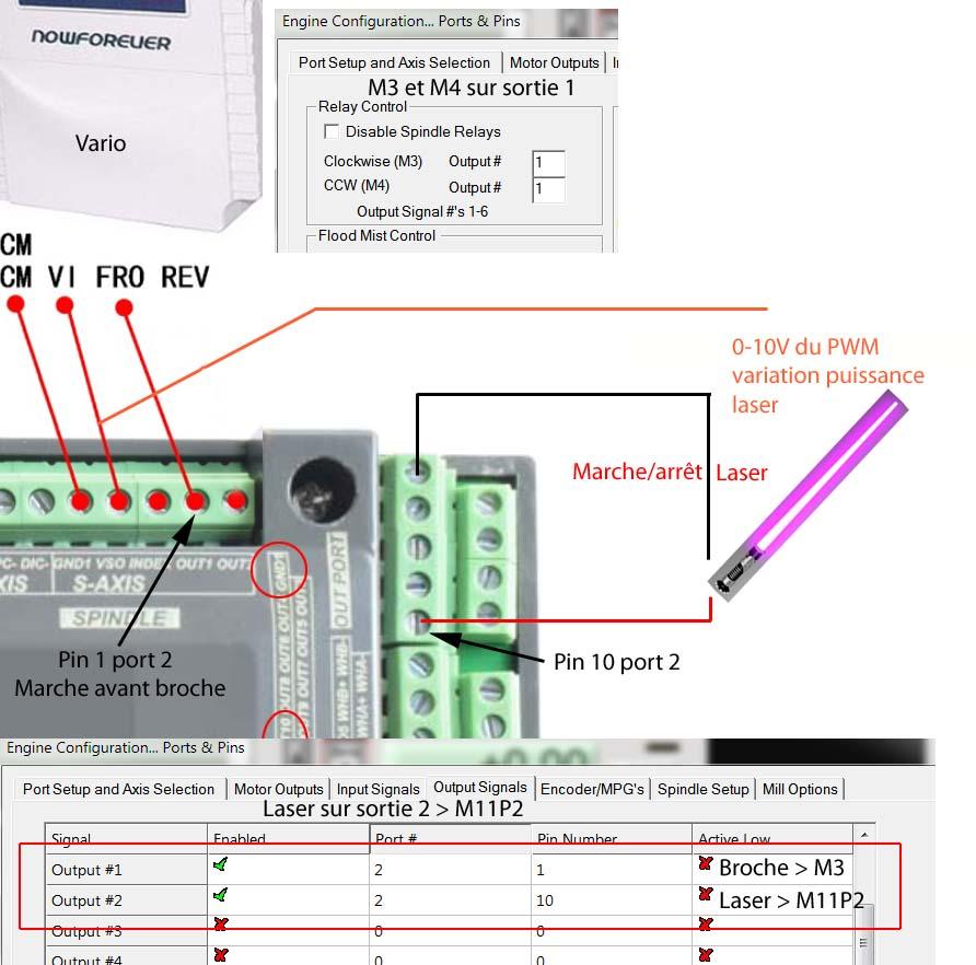 Projet Graveur Laser sur Portique BZT Nvumsp10
